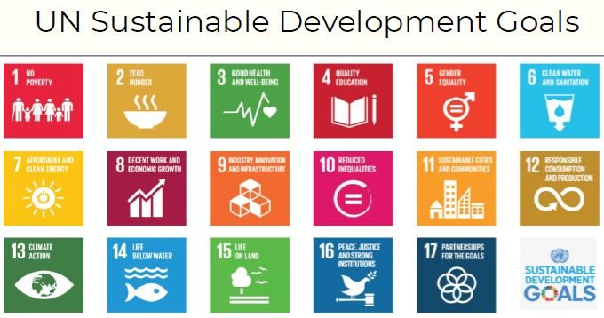 UN Sustainable Dev Goals